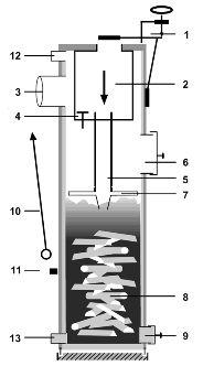 Схема котла Stropuva